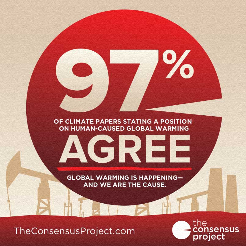 01 Scientific Consensus.jpg